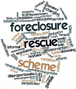 Opportunities in Bank Foreclosures